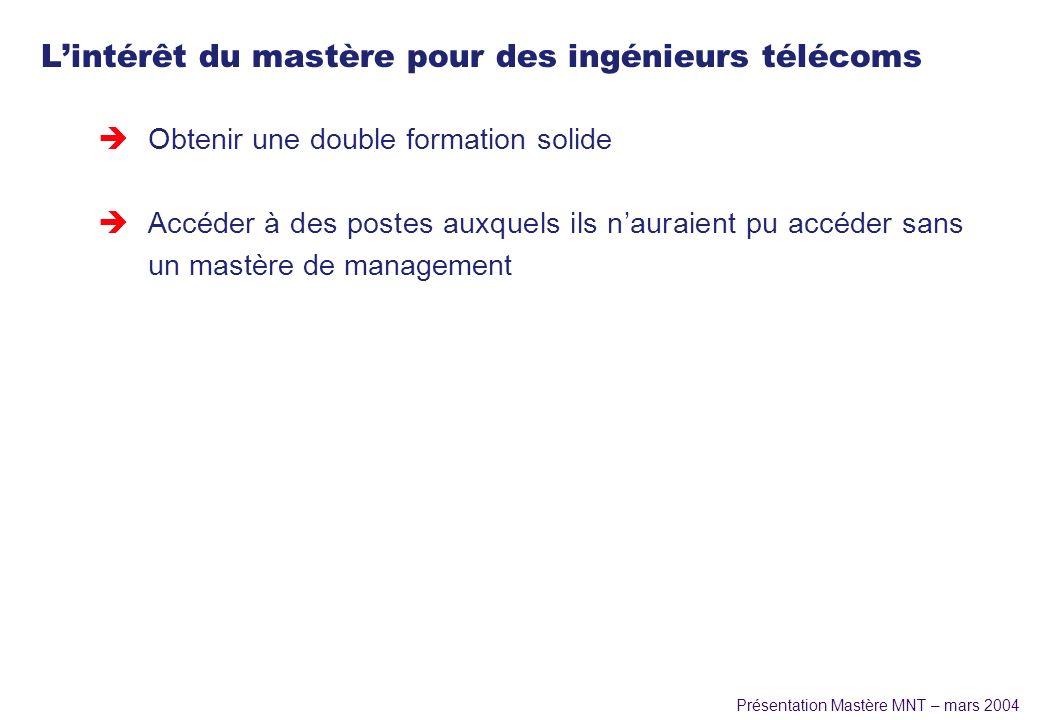 L'intérêt du mastère pour des ingénieurs télécoms