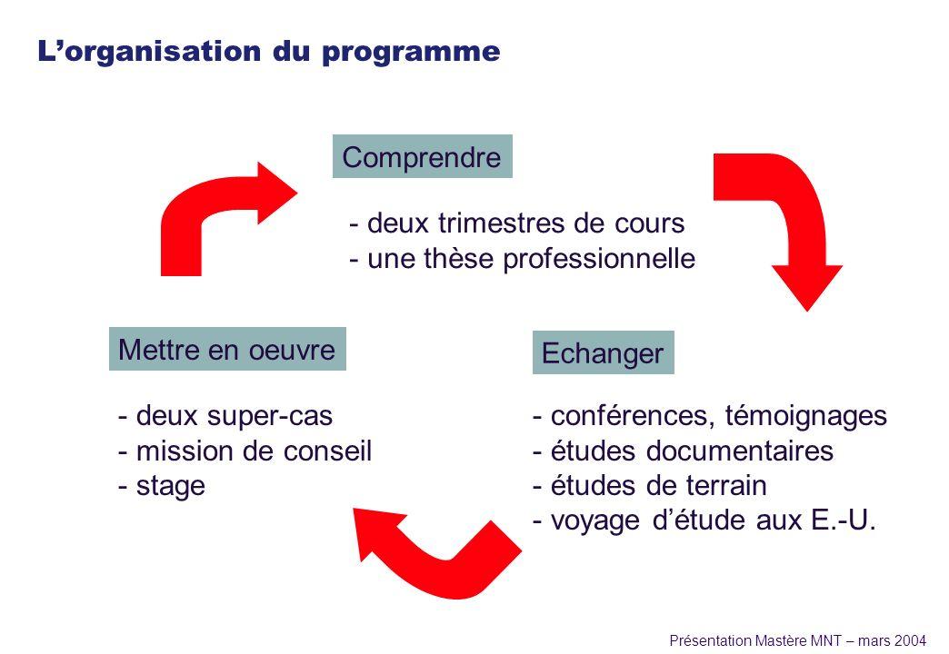 L'organisation du programme