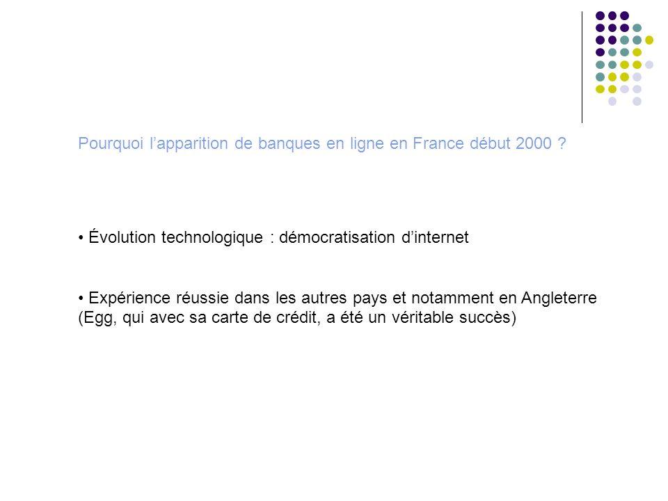 Pourquoi l'apparition de banques en ligne en France début 2000