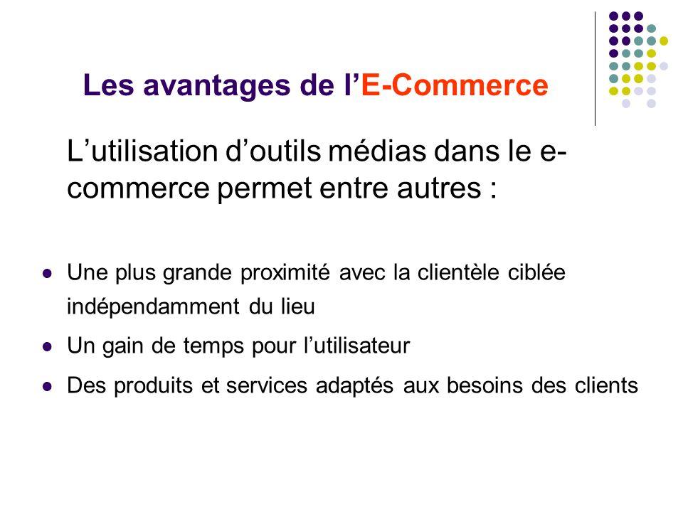 Les avantages de l'E-Commerce