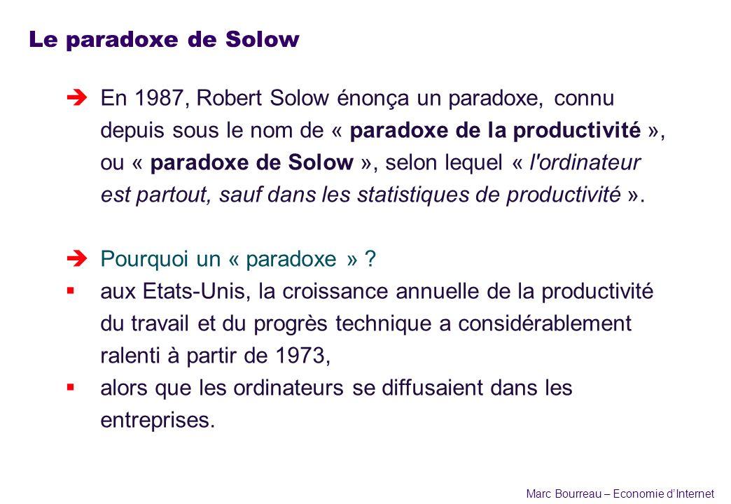 Le paradoxe de Solow