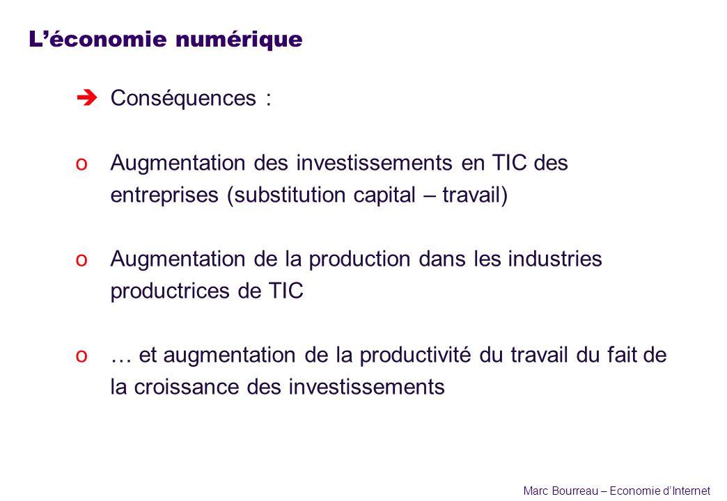 L'économie numérique Conséquences : Augmentation des investissements en TIC des entreprises (substitution capital – travail)