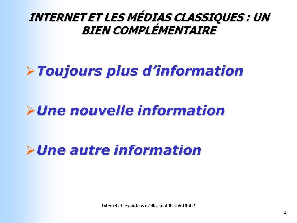 INTERNET ET LES MÉDIAS CLASSIQUES : UN BIEN COMPLÉMENTAIRE
