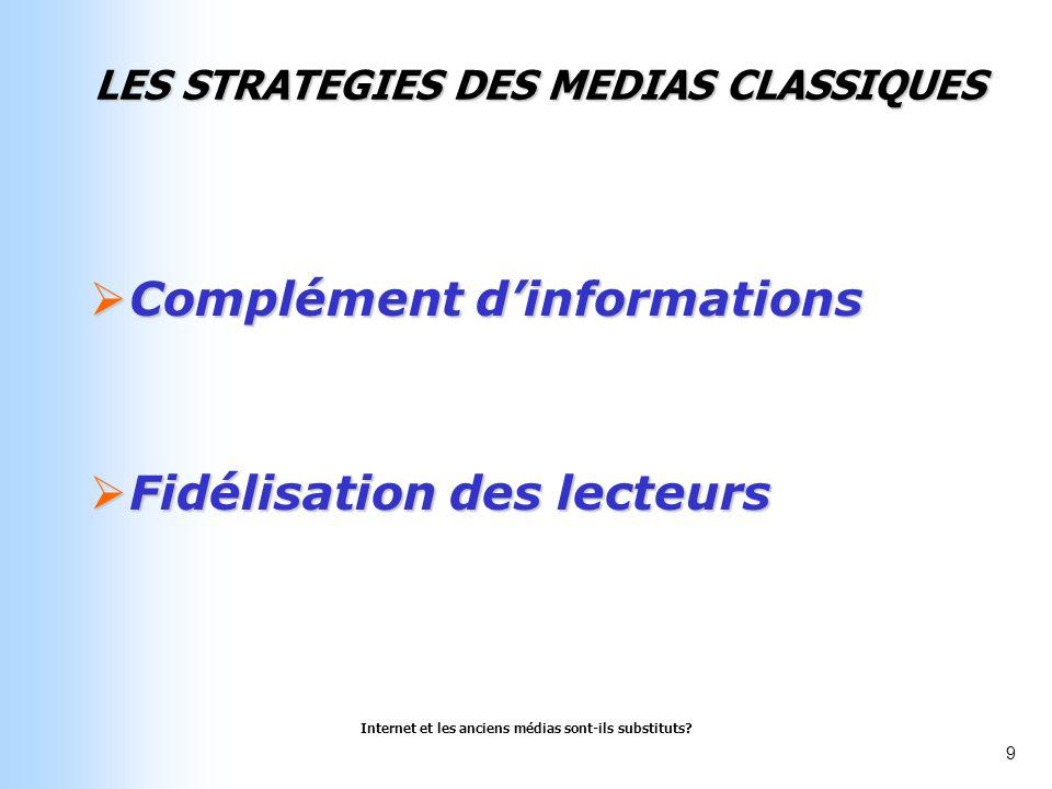 LES STRATEGIES DES MEDIAS CLASSIQUES