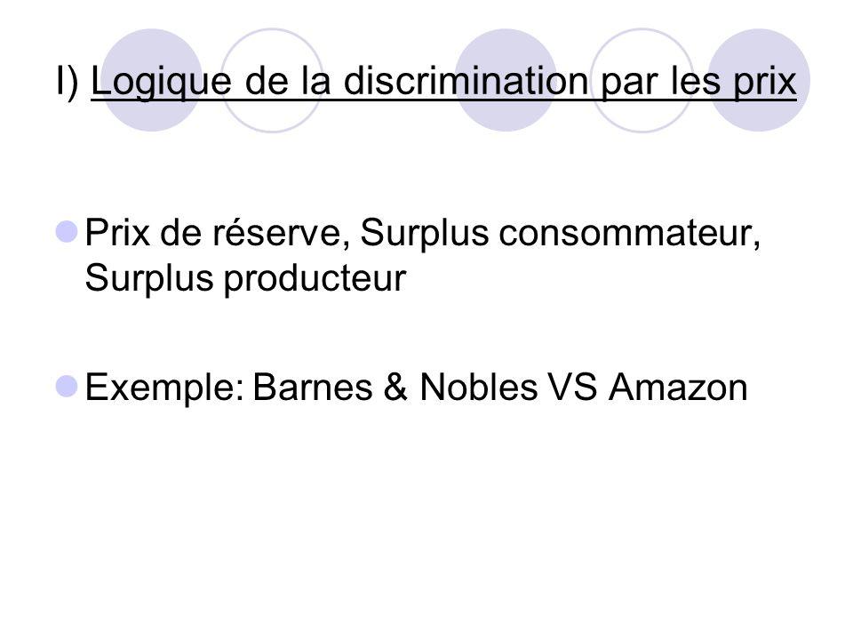 I) Logique de la discrimination par les prix