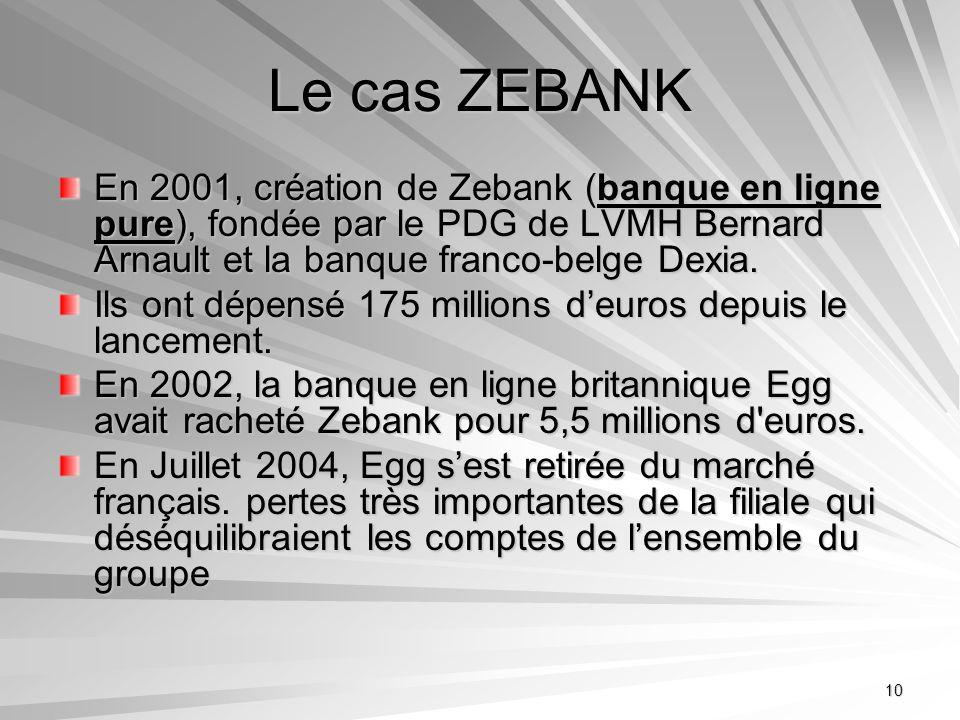 Le cas ZEBANK En 2001, création de Zebank (banque en ligne pure), fondée par le PDG de LVMH Bernard Arnault et la banque franco-belge Dexia.