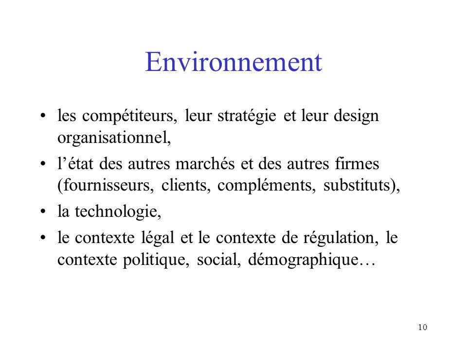Environnement les compétiteurs, leur stratégie et leur design organisationnel,