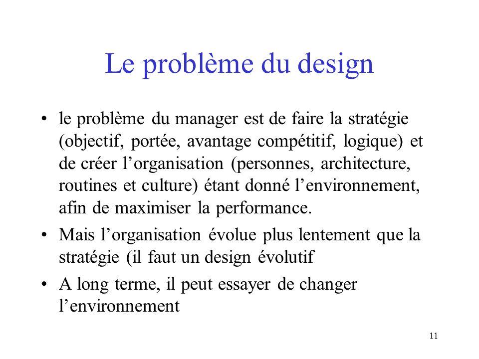 Le problème du design