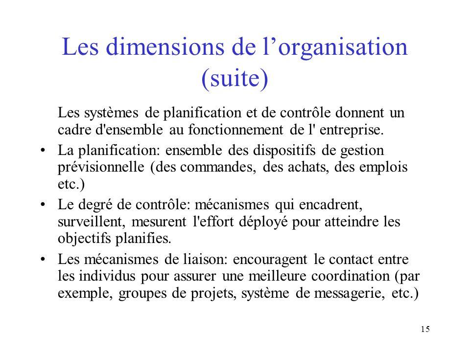 Les dimensions de l'organisation (suite)