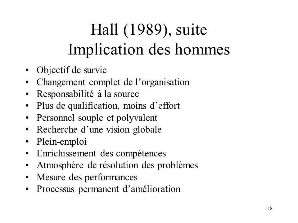 Hall (1989), suite Implication des hommes