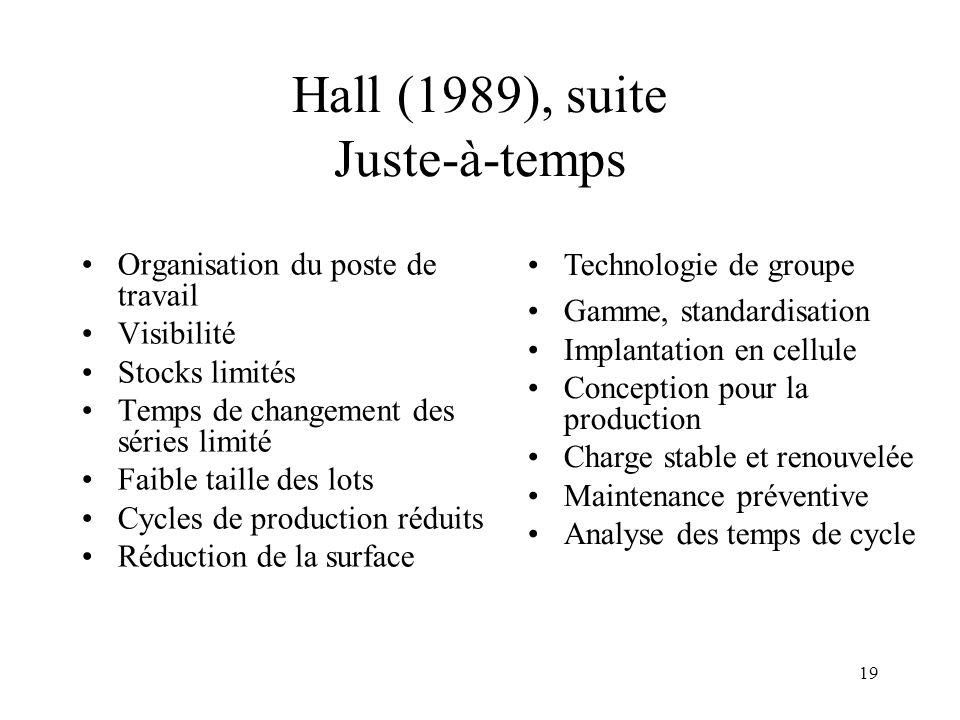 Hall (1989), suite Juste-à-temps