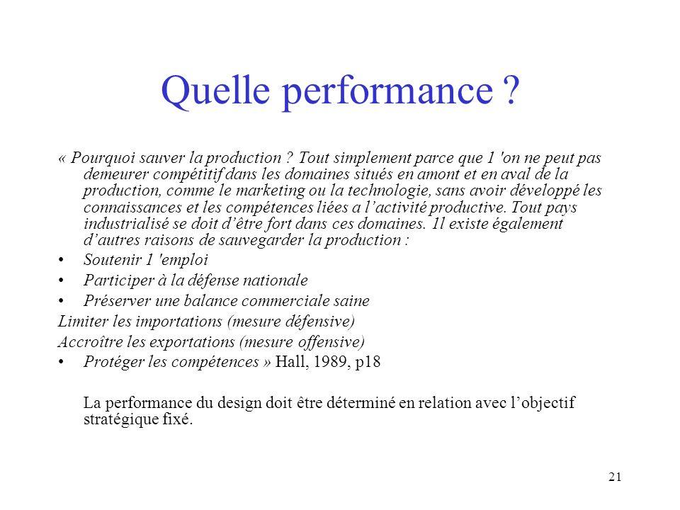 Quelle performance
