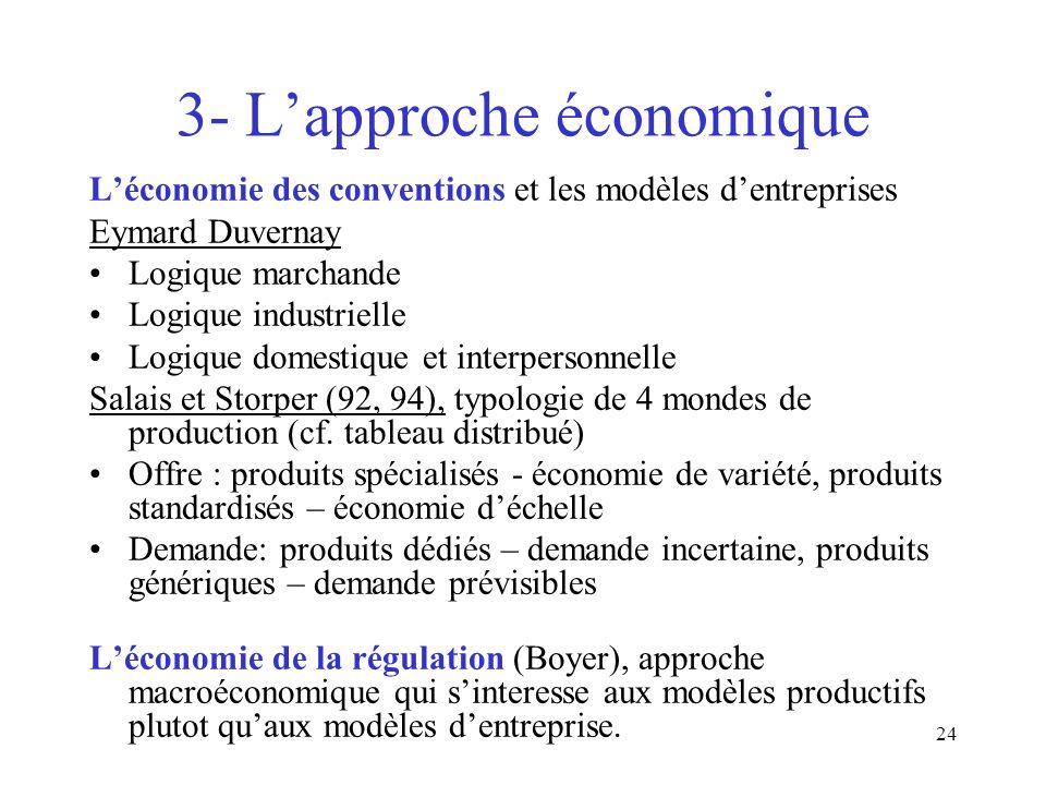 3- L'approche économique