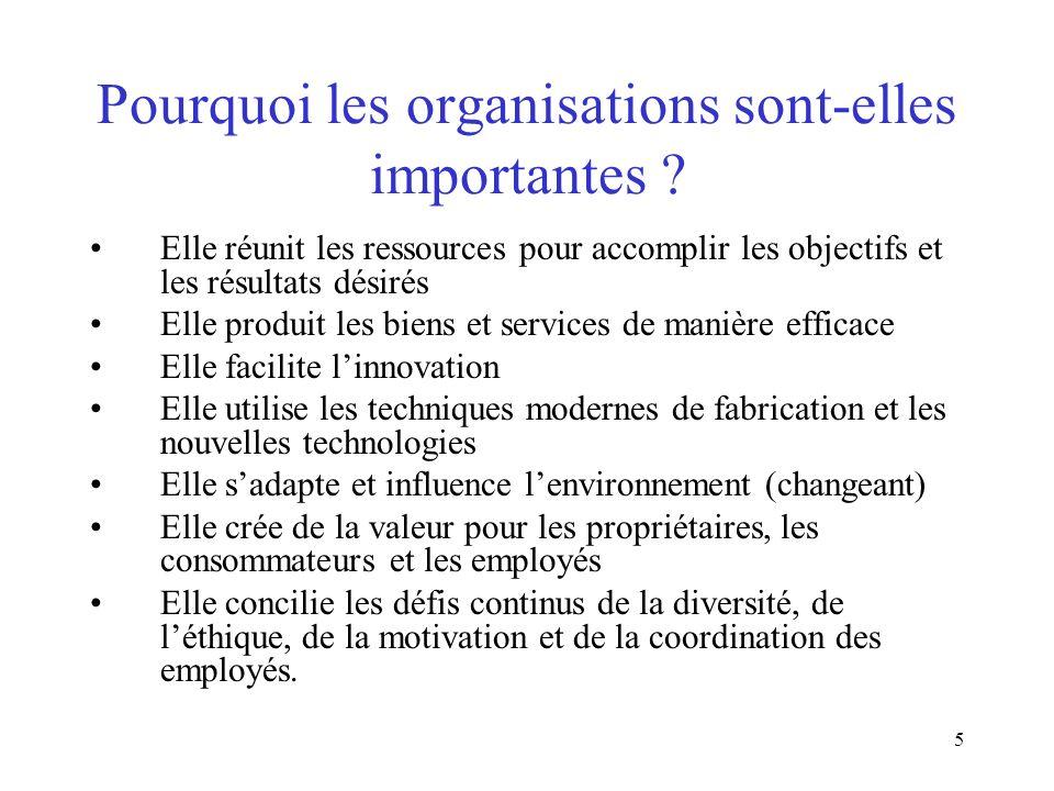 Pourquoi les organisations sont-elles importantes