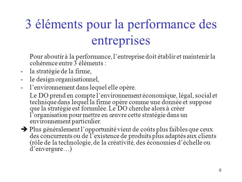 3 éléments pour la performance des entreprises