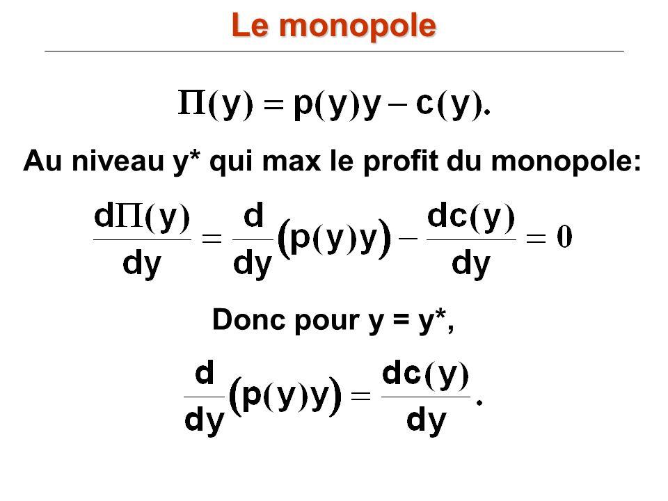 Au niveau y* qui max le profit du monopole: