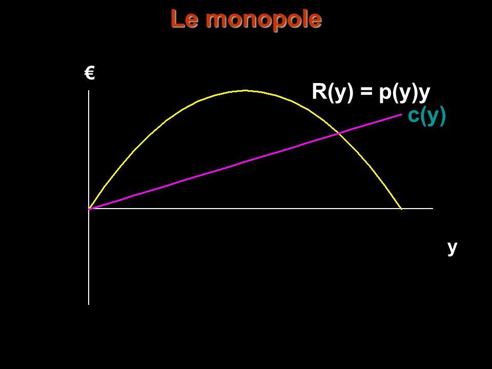 Le monopole € R(y) = p(y)y c(y) y y