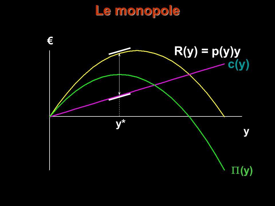 Le monopole Profit-Maximization € R(y) = p(y)y c(y) y* y P(y)