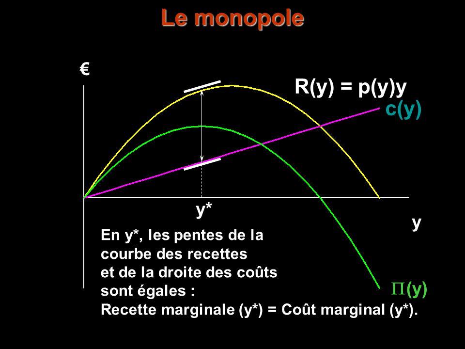 Profit-Maximization Le monopole R(y) = p(y)y c(y) € y* y P(y)
