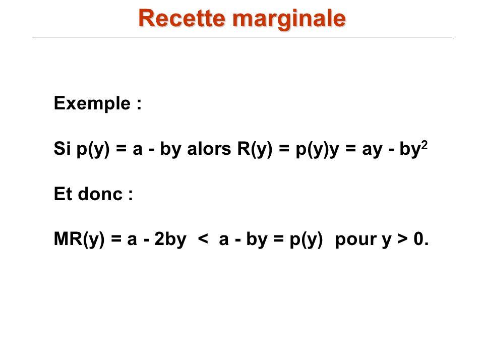 Recette marginale Exemple :