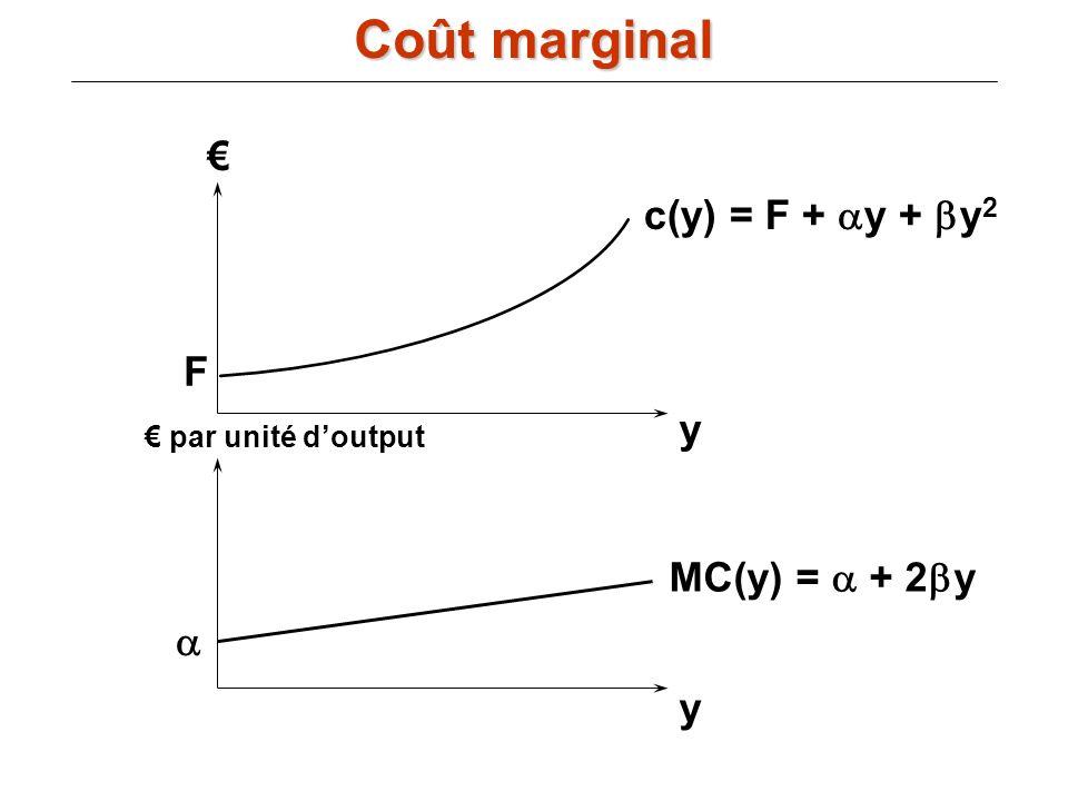 Coût marginal € c(y) = F + ay + by2 F y MC(y) = a + 2by a y
