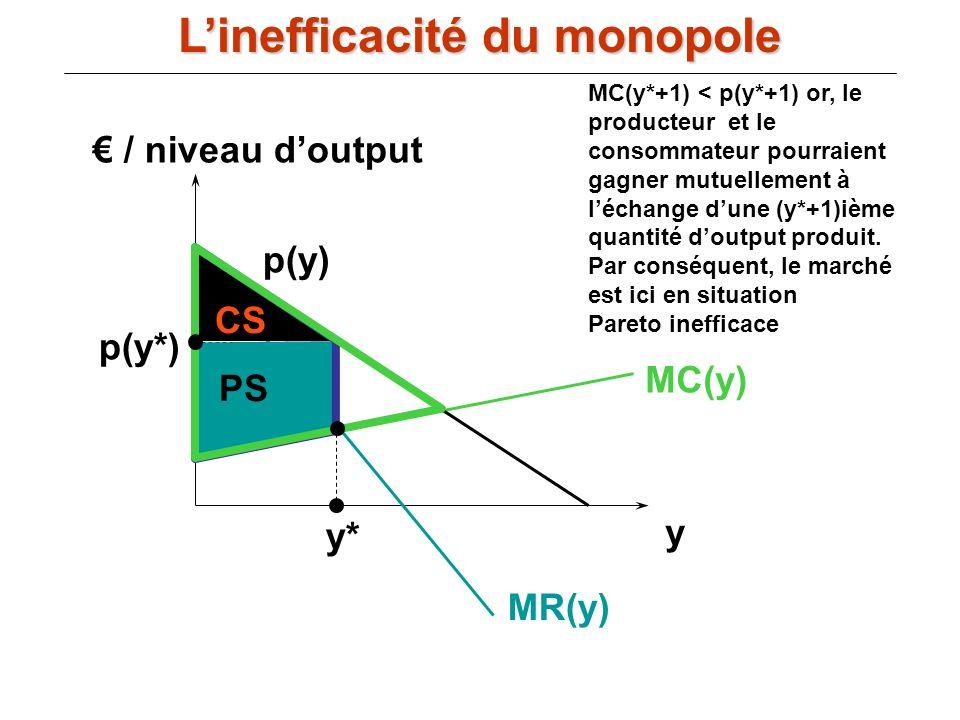 L'inefficacité du monopole