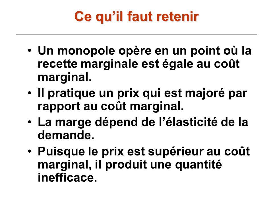 Ce qu'il faut retenirUn monopole opère en un point où la recette marginale est égale au coût marginal.