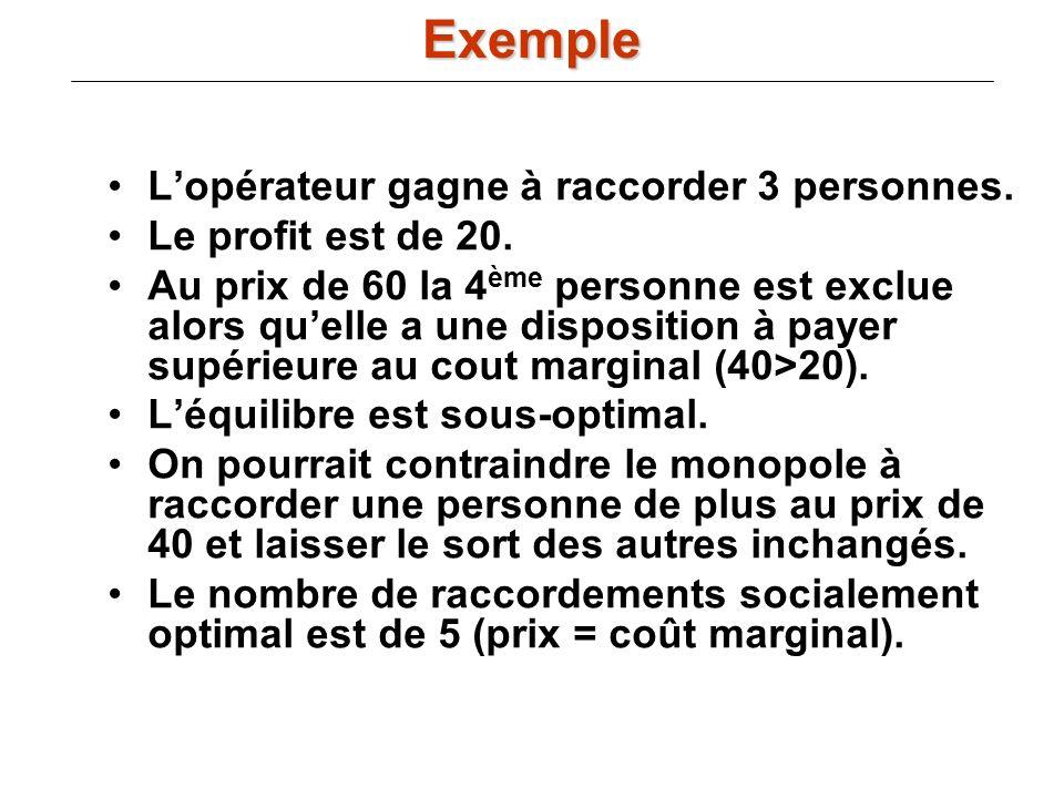Exemple L'opérateur gagne à raccorder 3 personnes.
