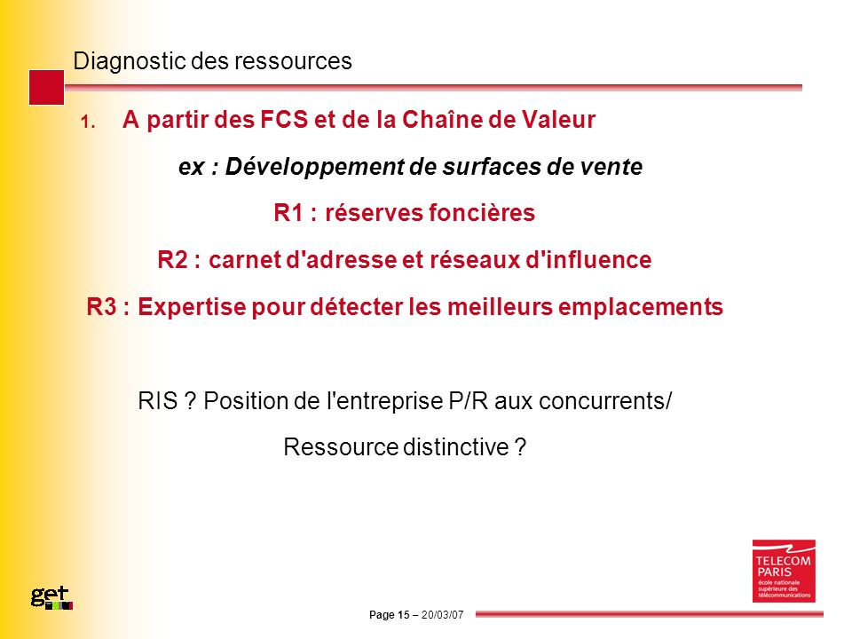 Diagnostic des ressources