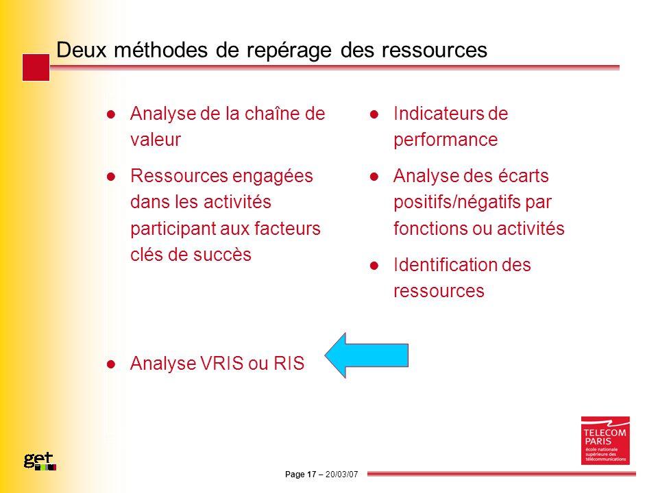 Deux méthodes de repérage des ressources
