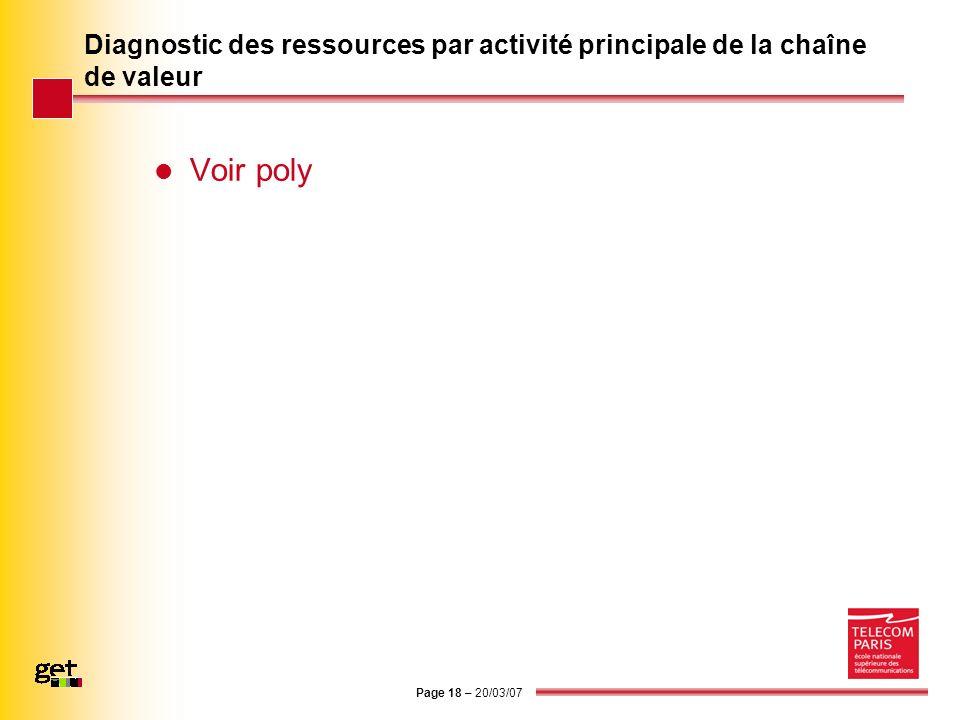 Diagnostic des ressources par activité principale de la chaîne de valeur