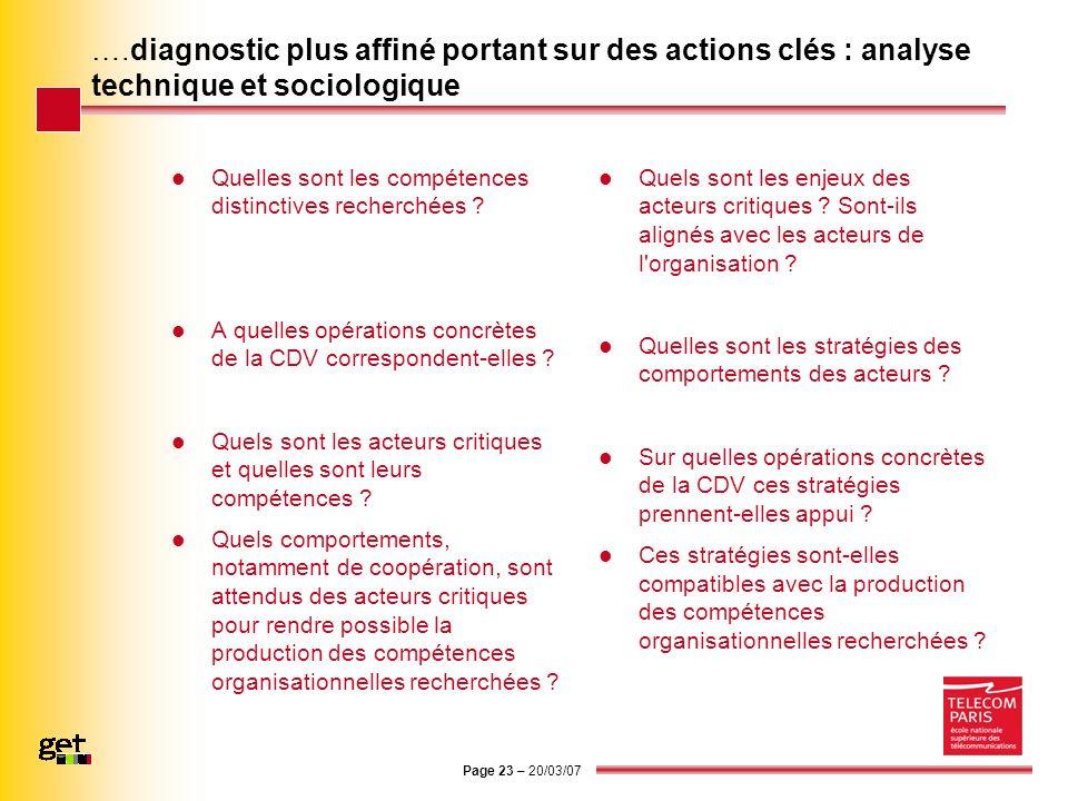 ….diagnostic plus affiné portant sur des actions clés : analyse technique et sociologique