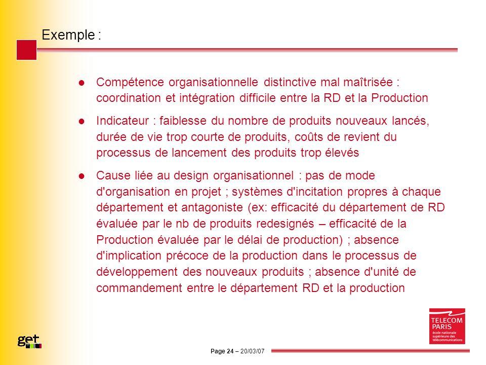 Exemple :Compétence organisationnelle distinctive mal maîtrisée : coordination et intégration difficile entre la RD et la Production.