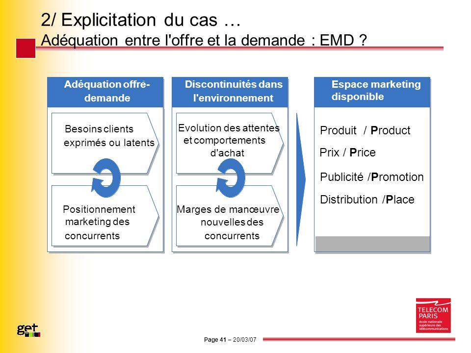 2/ Explicitation du cas … Adéquation entre l offre et la demande : EMD