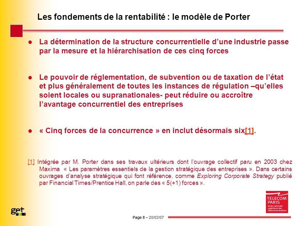 Val rie fernandez d partement egsh ppt t l charger for Porter 5 forces reference