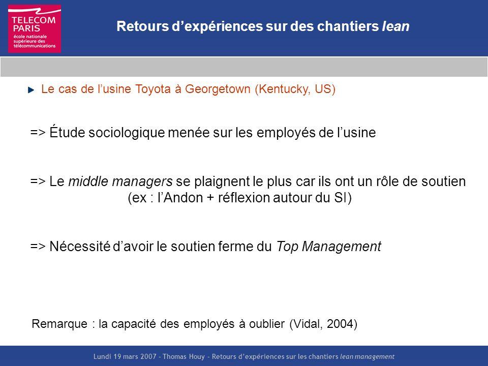 Retours D Exp 233 Riences Sur Des Chantiers Lean Management