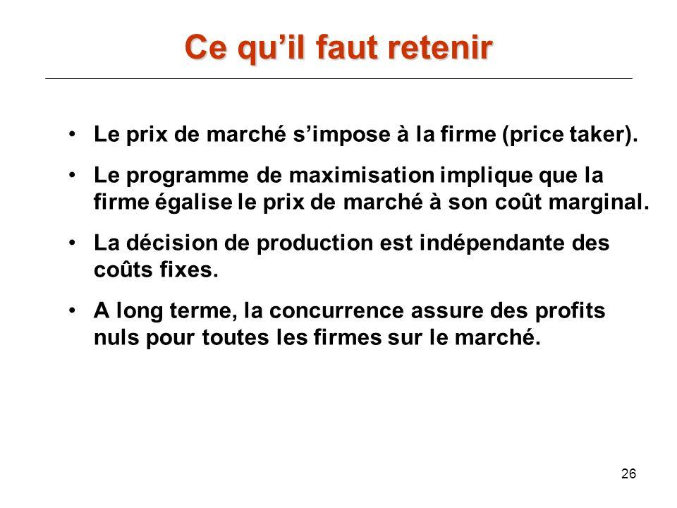 Ce qu'il faut retenirLe prix de marché s'impose à la firme (price taker).