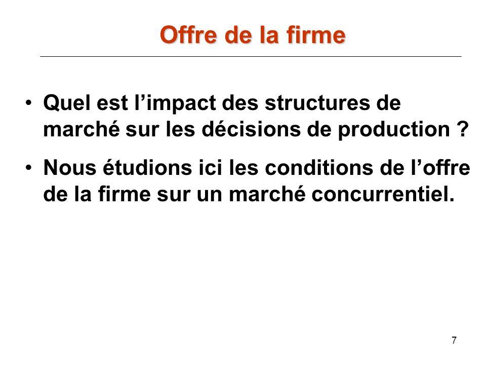 Offre de la firme Quel est l'impact des structures de marché sur les décisions de production