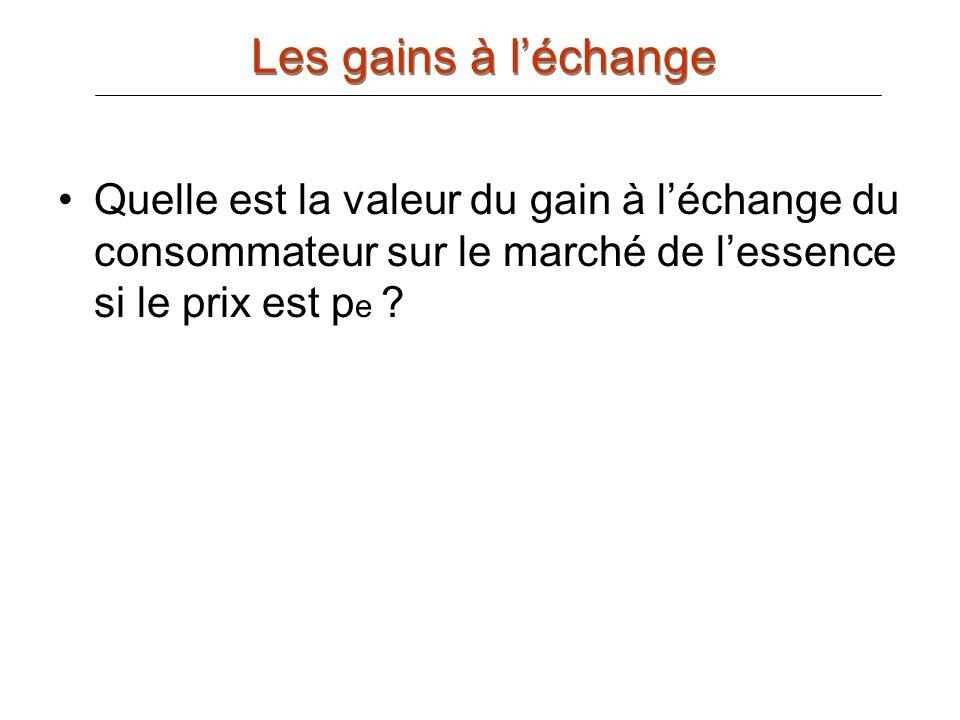 Les gains à l'échange Quelle est la valeur du gain à l'échange du consommateur sur le marché de l'essence si le prix est pe
