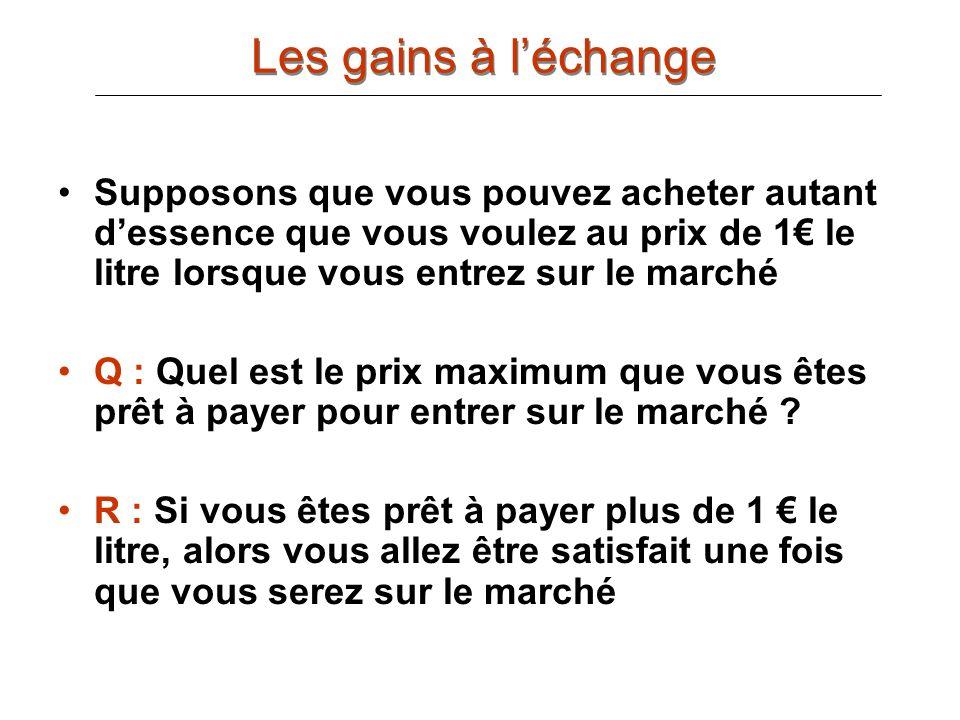 Les gains à l'échange Supposons que vous pouvez acheter autant d'essence que vous voulez au prix de 1€ le litre lorsque vous entrez sur le marché.
