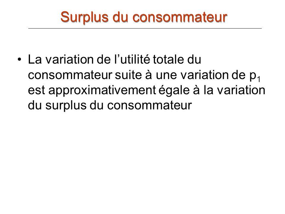 Surplus du consommateur