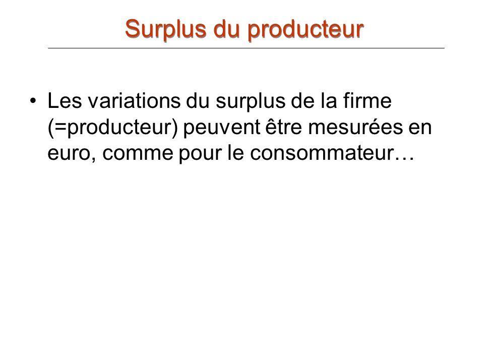 Surplus du producteur Les variations du surplus de la firme (=producteur) peuvent être mesurées en euro, comme pour le consommateur…
