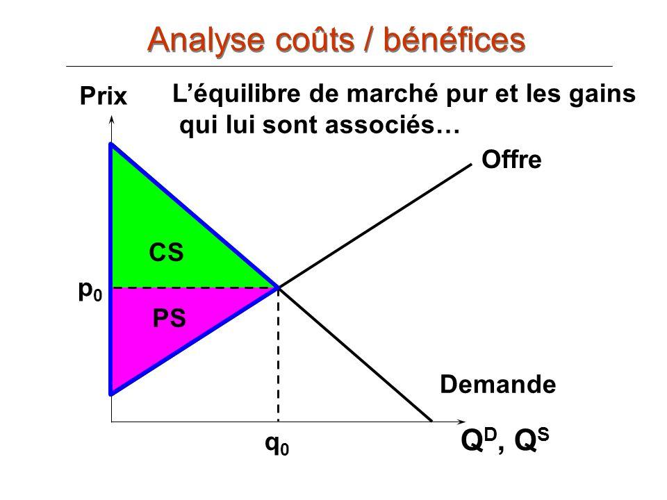 Analyse coûts / bénéfices