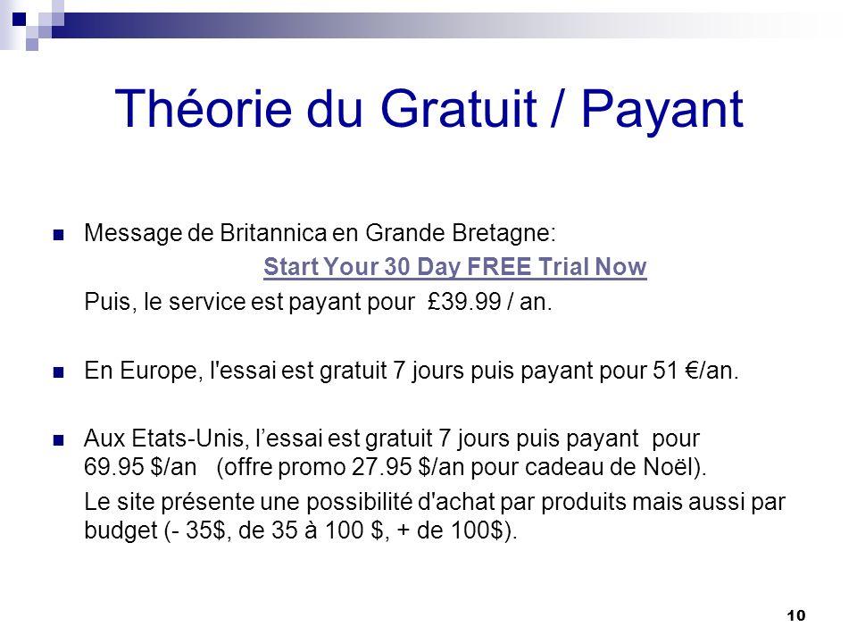 Théorie du Gratuit / Payant