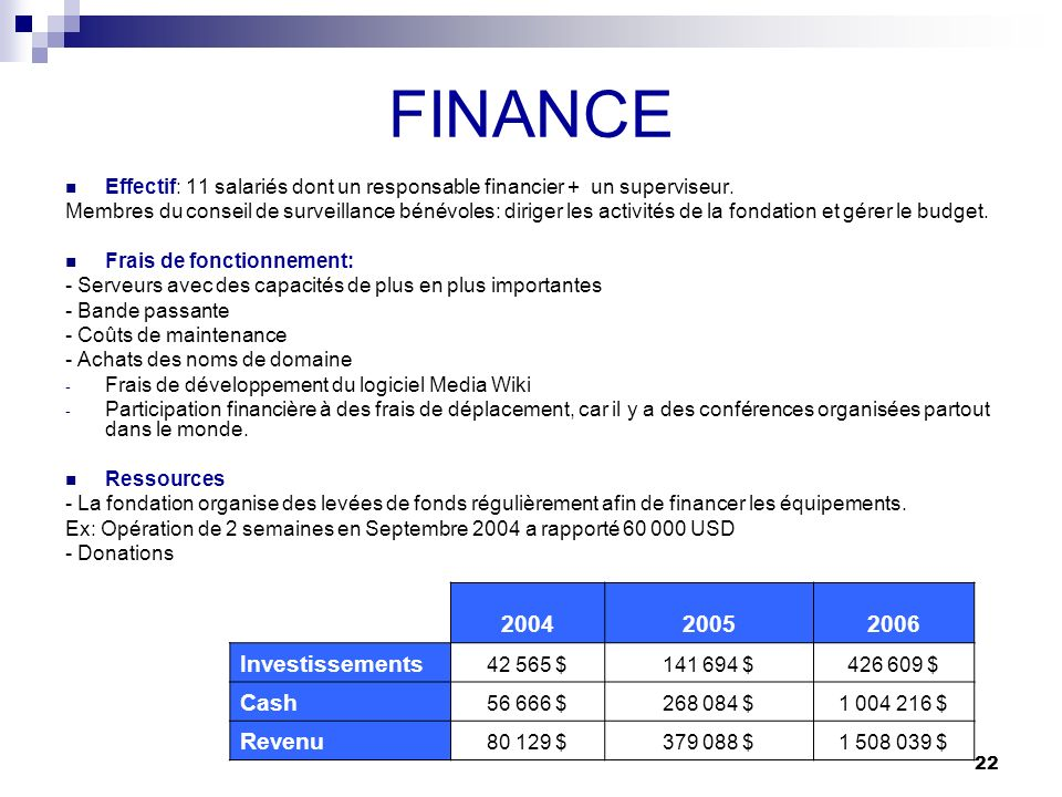 FINANCE 2004 2005 2006 Investissements Cash Revenu
