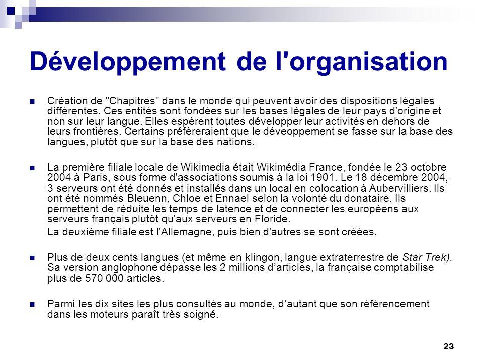 Développement de l organisation