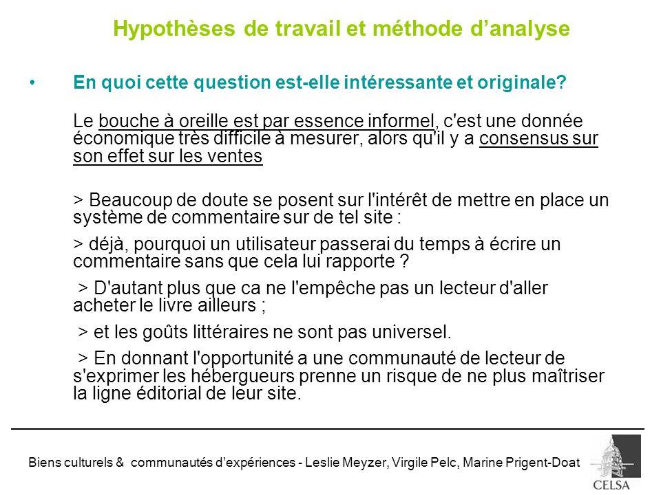 Hypothèses de travail et méthode d'analyse