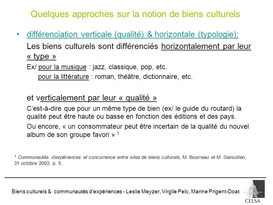 Quelques approches sur la notion de biens culturels