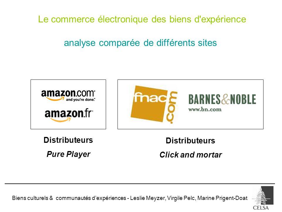 analyse comparée de différents sites