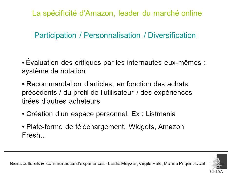La spécificité d'Amazon, leader du marché online
